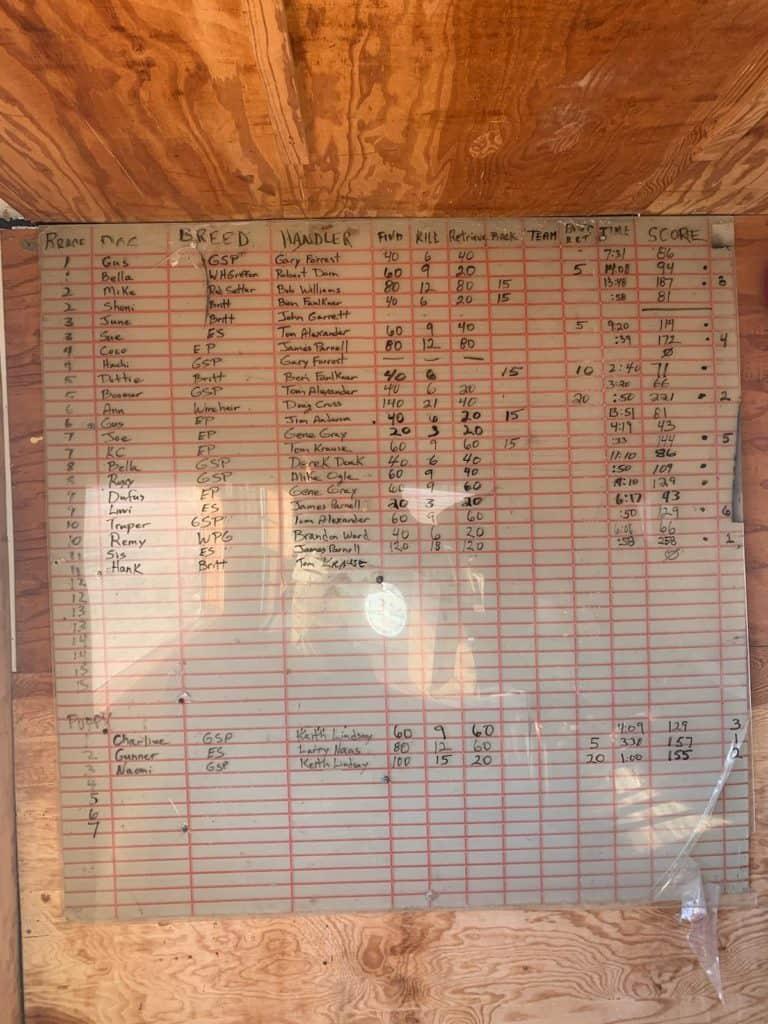 3-6-21 Scoreboard